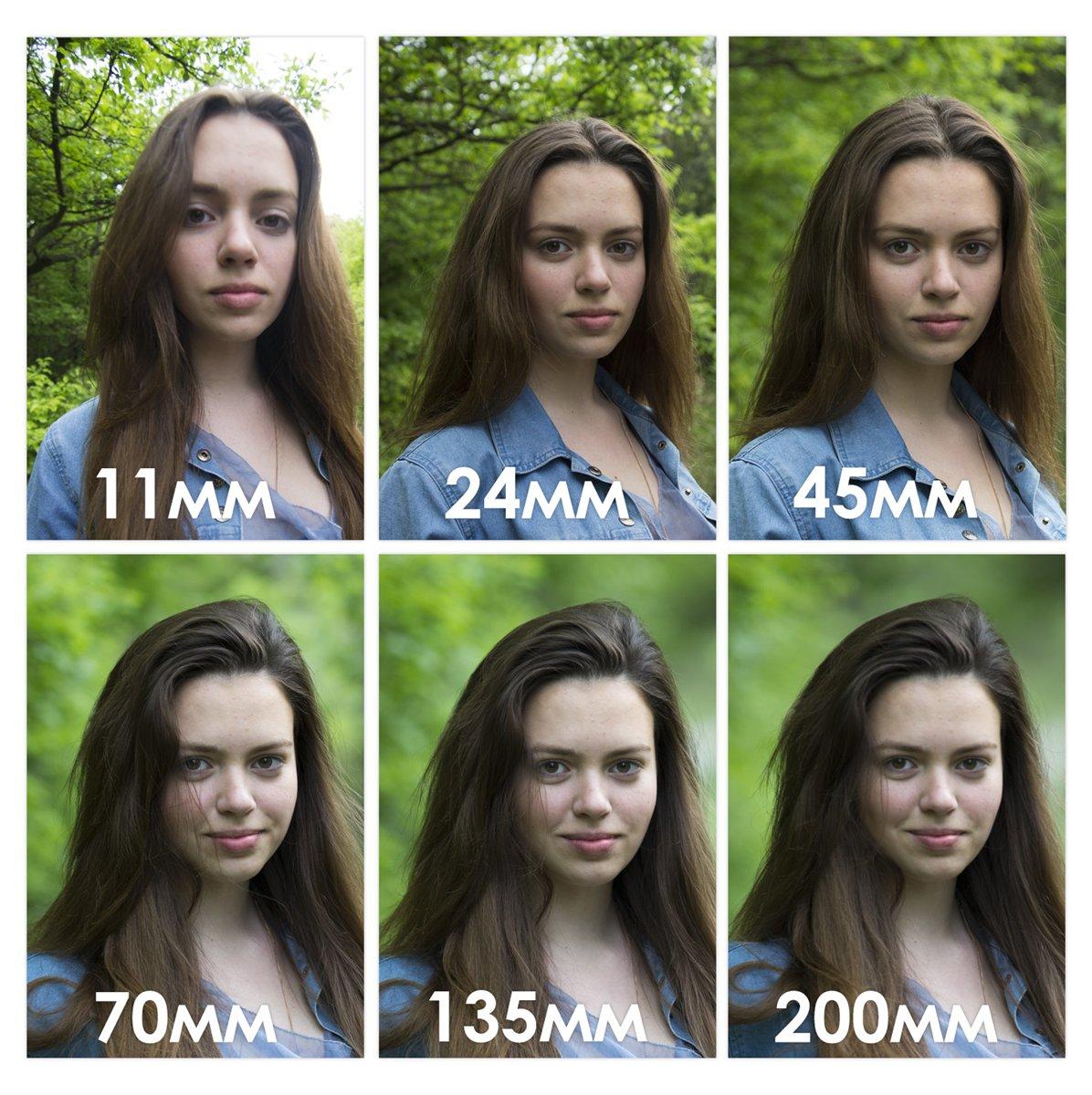 примеры фото зависимость фокусного расстояния чтобы