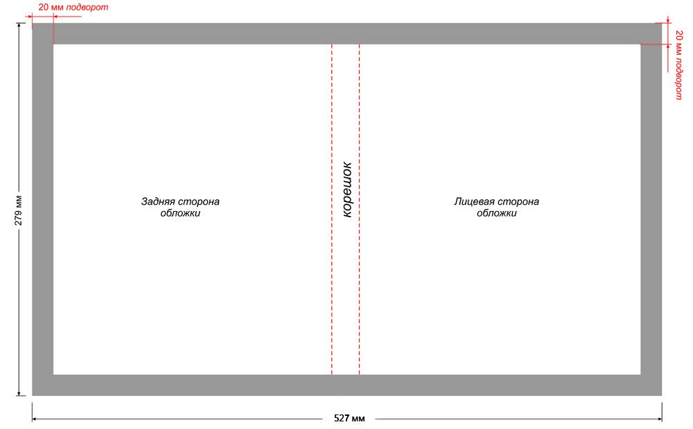 размеры фотокниг для печати встрече